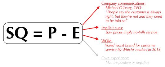 Ryanair Diagram 1