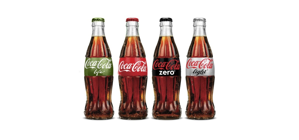 coca cola ansoff matrix Coca-cola is a large scale company that has been operating in the beverage industry for more than a century, supplying different products to 200 countries the boston.