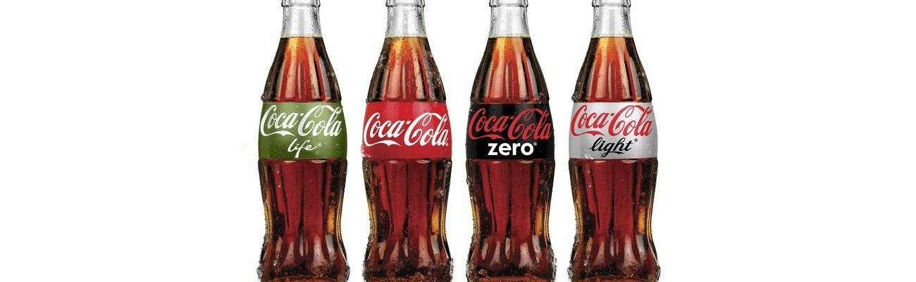 Coca-Cola: Ansoff Matrix | the Marketing Agenda