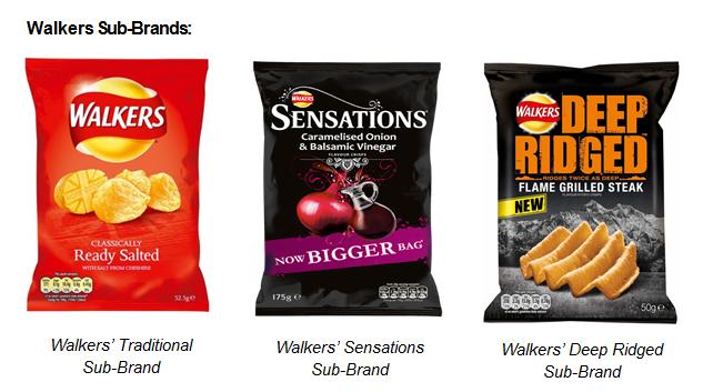 Walkers Sub-Brands