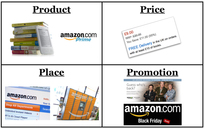 4 Ps - Amazon.png
